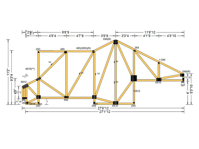 Kylmala truss truss profiles for Prefab gambrel roof trusses